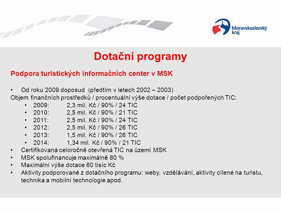 Dotační programy Podpora turistických informačních center v MSK Od roku 2009 doposud (předtím v letech 2002 – 2003) Objem finančních prostředků / proc