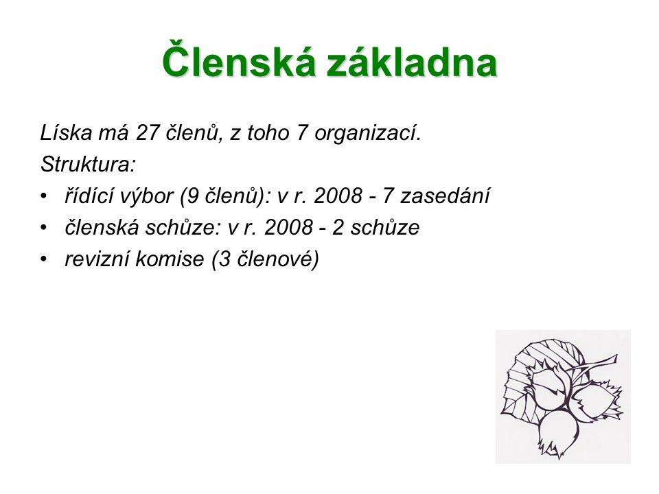 Členská základna Líska má 27 členů, z toho 7 organizací.