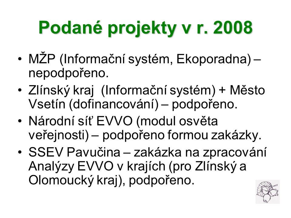 Podané projekty v r. 2008 MŽP (Informační systém, Ekoporadna) – nepodpořeno.