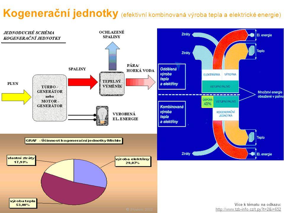 Více k tématu na odkazu: http://www.tzb-info.cz/t.py t=2&i=652 Kogenerační jednotky (efektivní kombinovaná výroba tepla a elektrické energie)  Stýskala, 2002