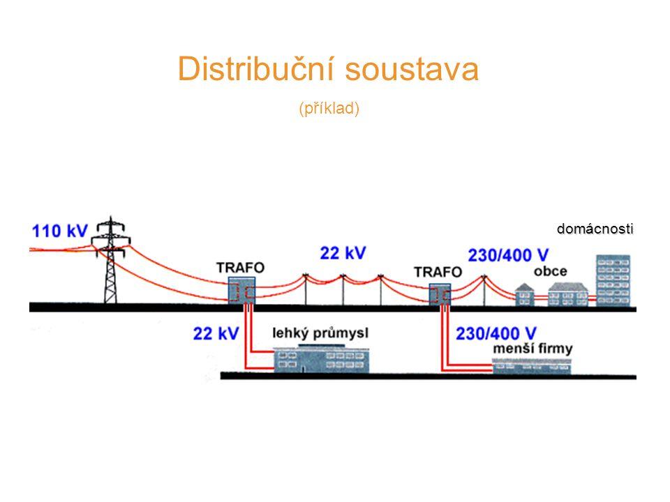 Distribuční soustava (příklad) domácnosti
