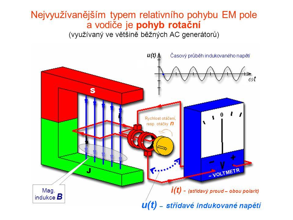 S J u(t) Nejvyužívanějším typem relativního pohybu EM pole a vodiče je pohyb rotační (využívaný ve většině běžných AC generátorů) i(t) - (střídavý proud – obou polarit) ~ VOLTMETR Mag.