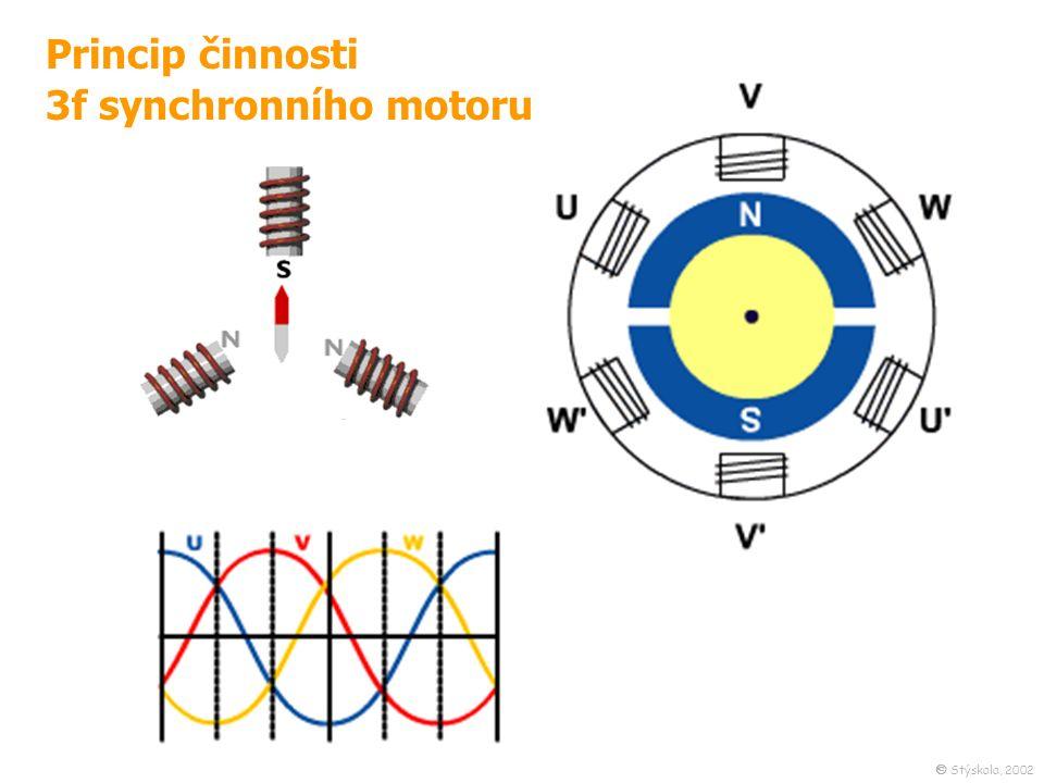 Princip činnosti 3f synchronního motoru  Stýskala, 2002