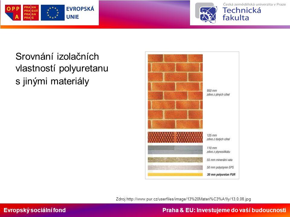 Evropský sociální fond Praha & EU: Investujeme do vaší budoucnosti Zdroj:http://www.pur.cz/userfiles/image/13%20Materi%C3%A1ly/13,0,08.jpg Srovnání iz