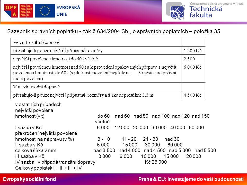 Evropský sociální fond Praha & EU: Investujeme do vaší budoucnosti Sazebník správních poplatků - zák.č.634/2004 Sb., o správních poplatcích – položka