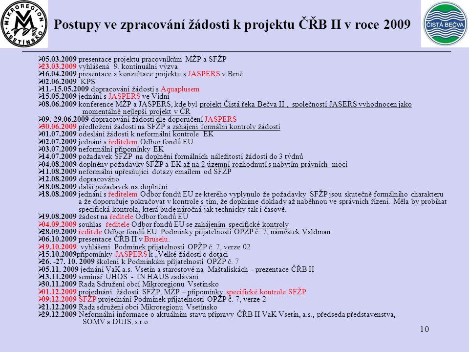 Postupy ve zpracování žádosti k projektu ČŘB II v roce 2009  05.03.2009 presentace projektu pracovníkům MŽP a SFŽP  23.03.2009 vyhlášená 9.