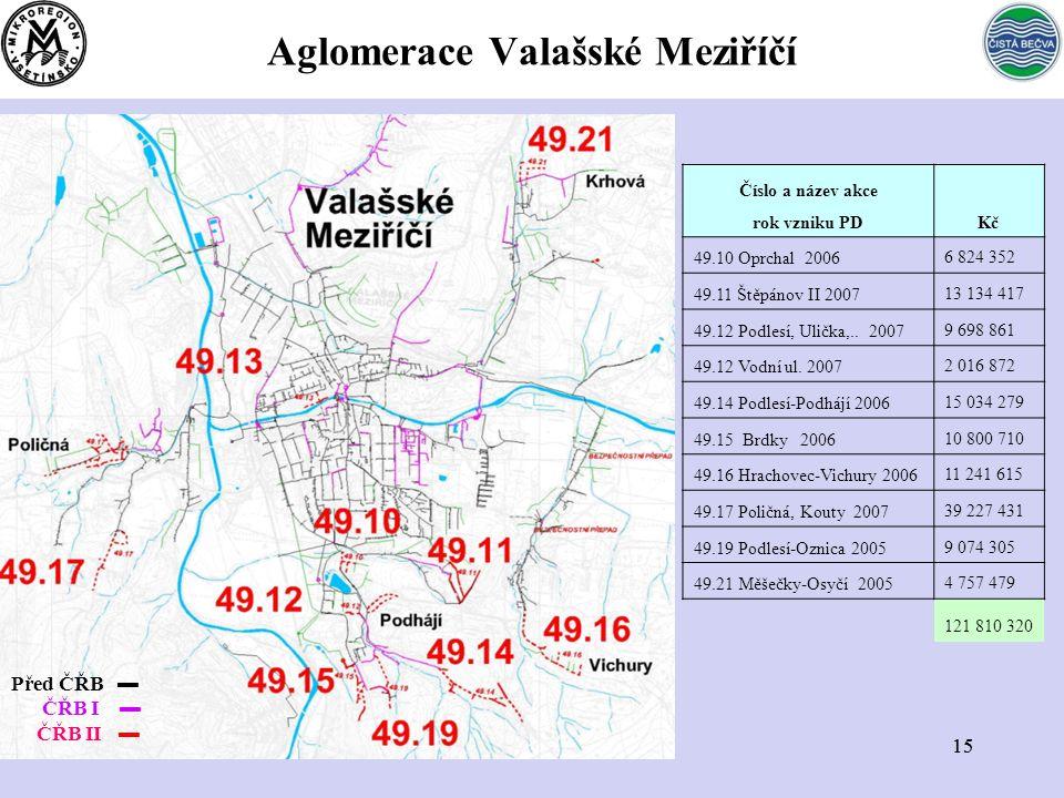 15 Aglomerace Valašské Meziříčí Číslo a název akce Kč rok vzniku PD 49.10 Oprchal 20066 824 352 49.11 Štěpánov II 200713 134 417 49.12 Podlesí, Ulička,..