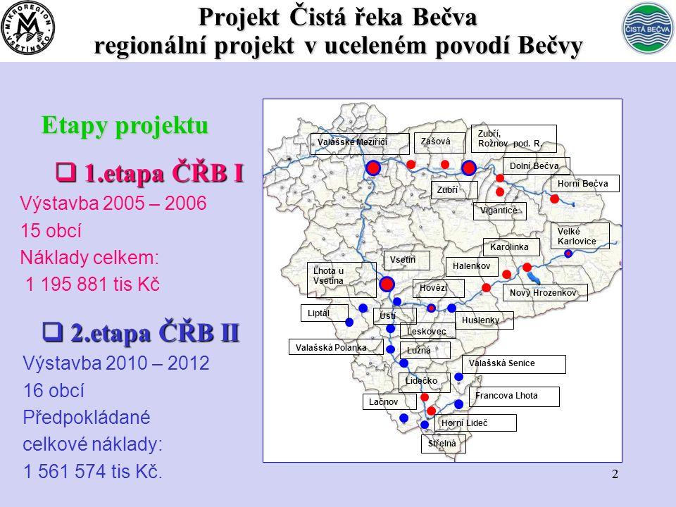 33 llll Kanalizace: ČŘB I …….153,1 km ČŘB II …… 160 km Čerpací stanice, dešťové zdrže: ČŘB I ……..