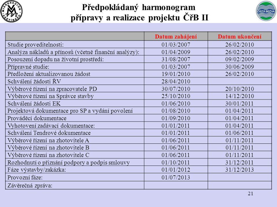 21 Předpokládaný harmonogram přípravy a realizace projektu ČřB II Datum zahájeníDatum ukončení Studie proveditelnosti:01/03/200726/02/2010 Analýza nákladů a přínosů (včetně finanční analýzy):01/04/200926/02/2010 Posouzení dopadu na životní prostředí:31/08/200709/02/2009 Přípravné studie:01/03/200730/06/2009 Předložení aktualizovanou žádost19/01/201026/02/2010 Schválení žádosti ŘV28/04/2010 Výběrové řízení na zpracovatele PD30/07/201020/10/2010 Výběrové řízení na Správce stavby25/10/201014/12/2010 Schválení žádosti EK01/06/201030/01/2011 Projektová dokumentace pro SP a vydání povolení01/08/201001/04/2011 Prováděcí dokumentace01/09/201001/04/2011 Vyhotovení zadávací dokumentace:01/01/201101/04/2011 Schválení Tendrové dokumentace01/01/201101/06/2011 Výběrové řízení na zhotovitele A01/06/201101/11/2011 Výběrové řízení na zhotovitele B01/06/201101/11/2011 Výběrové řízení na zhotovitele C01/06/201101/11/2011 Rozhodnutí o přiznání podpory a podpis smlouvy01/10/201131/12/2011 Fáze výstavby/zakázka:01/01/201231/12/2013 Provozní fáze:01/07/2013 Závěrečná zpráva:
