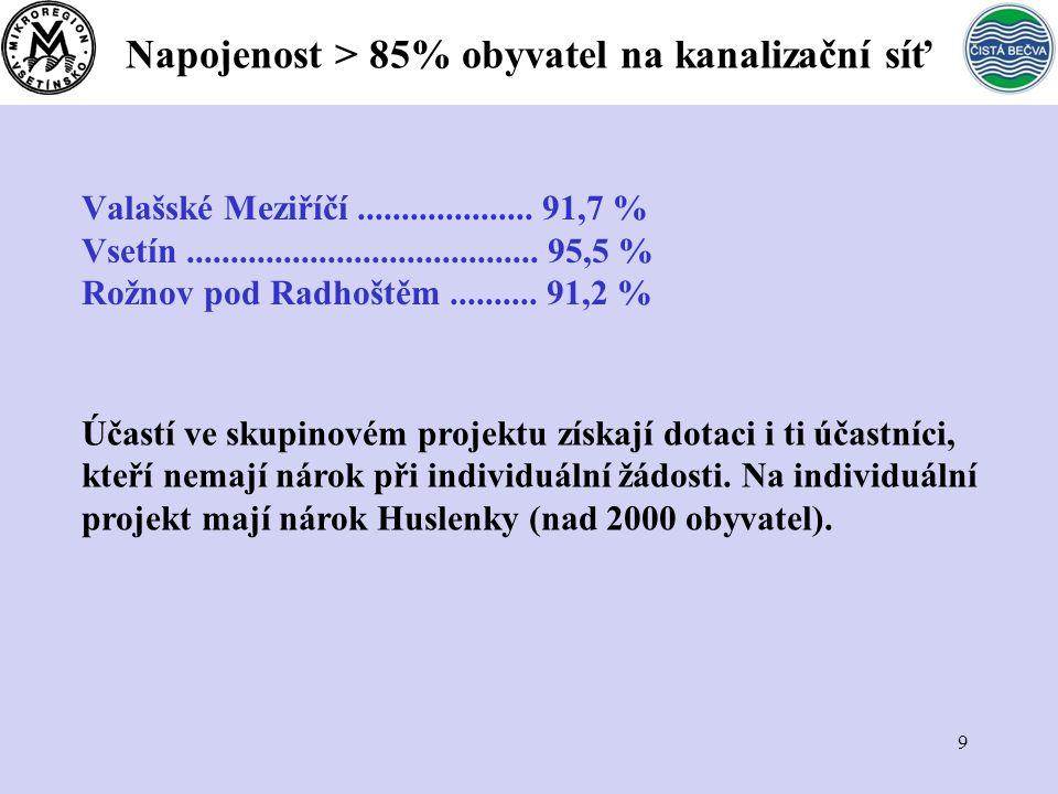 9 Napojenost > 85% obyvatel na kanalizační síť Valašské Meziříčí....................