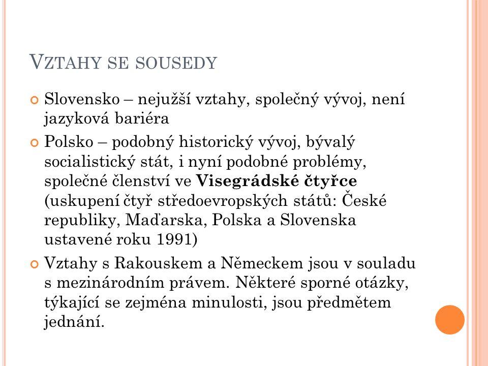 V ZTAHY SE SOUSEDY Slovensko – nejužší vztahy, společný vývoj, není jazyková bariéra Polsko – podobný historický vývoj, bývalý socialistický stát, i nyní podobné problémy, společné členství ve Visegrádské čtyřce (uskupení čtyř středoevropských států: České republiky, Maďarska, Polska a Slovenska ustavené roku 1991) Vztahy s Rakouskem a Německem jsou v souladu s mezinárodním právem.