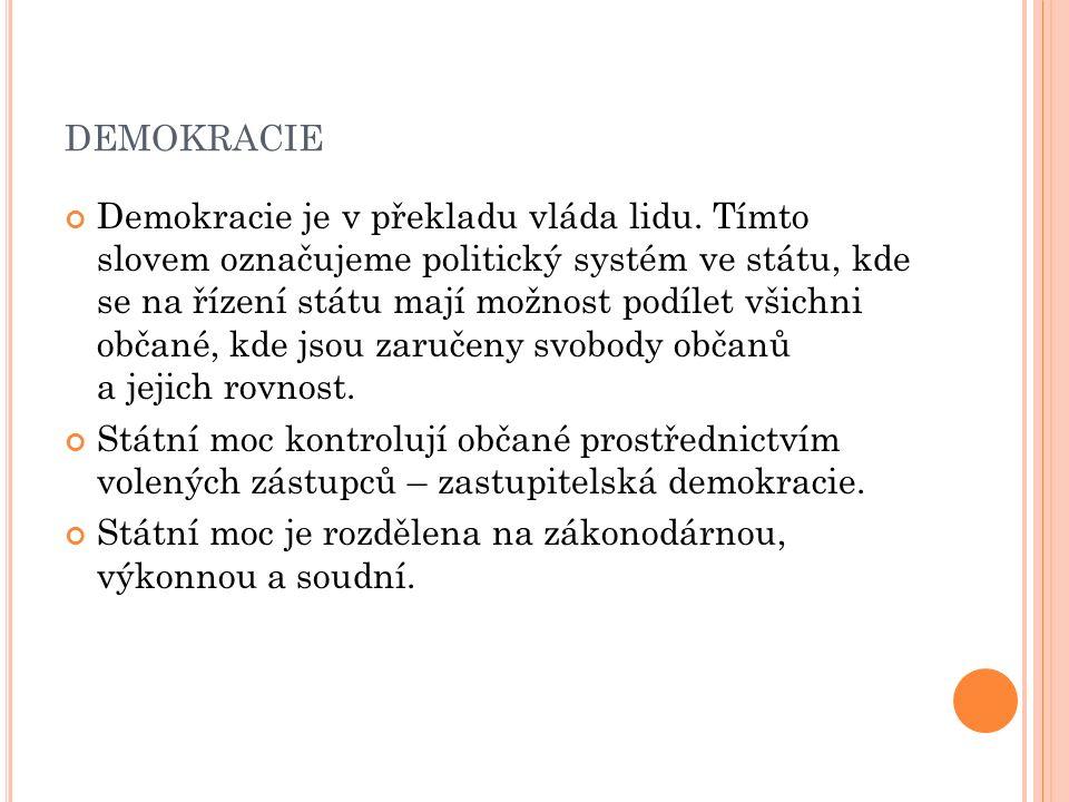DEMOKRACIE Demokracie je v překladu vláda lidu.