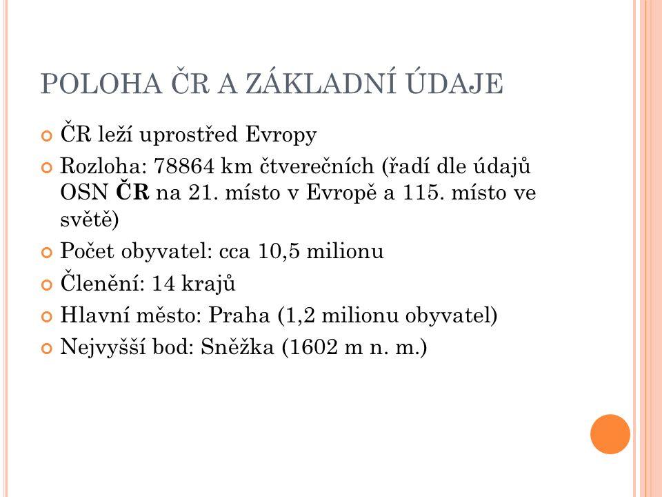POLOHA ČR A ZÁKLADNÍ ÚDAJE ČR leží uprostřed Evropy Rozloha: 78864 km čtverečních (řadí dle údajů OSN ČR na 21.