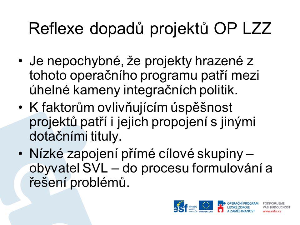Reflexe dopadů projektů OP LZZ Je nepochybné, že projekty hrazené z tohoto operačního programu patří mezi úhelné kameny integračních politik. K faktor