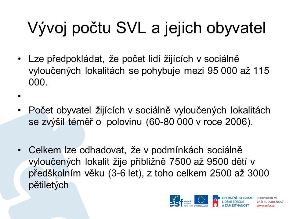 Vývoj počtu SVL a jejich obyvatel Lze předpokládat, že počet lidí žijících v sociálně vyloučených lokalitách se pohybuje mezi 95 000 až 115 000. Počet