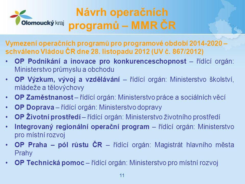 Vymezení operačních programů pro programové období 2014-2020 – schváleno Vládou ČR dne 28. listopadu 2012 (UV č. 867/2012) OP Podnikání a inovace pro