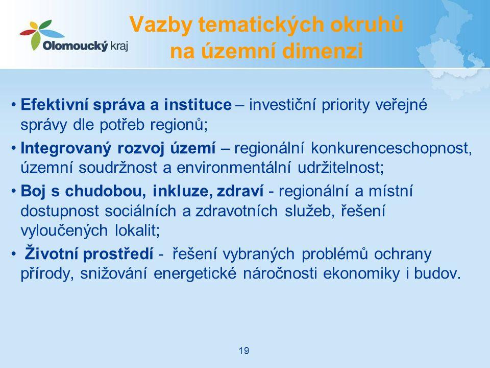 Efektivní správa a instituce – investiční priority veřejné správy dle potřeb regionů; Integrovaný rozvoj území – regionální konkurenceschopnost, územní soudržnost a environmentální udržitelnost; Boj s chudobou, inkluze, zdraví - regionální a místní dostupnost sociálních a zdravotních služeb, řešení vyloučených lokalit; Životní prostředí - řešení vybraných problémů ochrany přírody, snižování energetické náročnosti ekonomiky i budov.