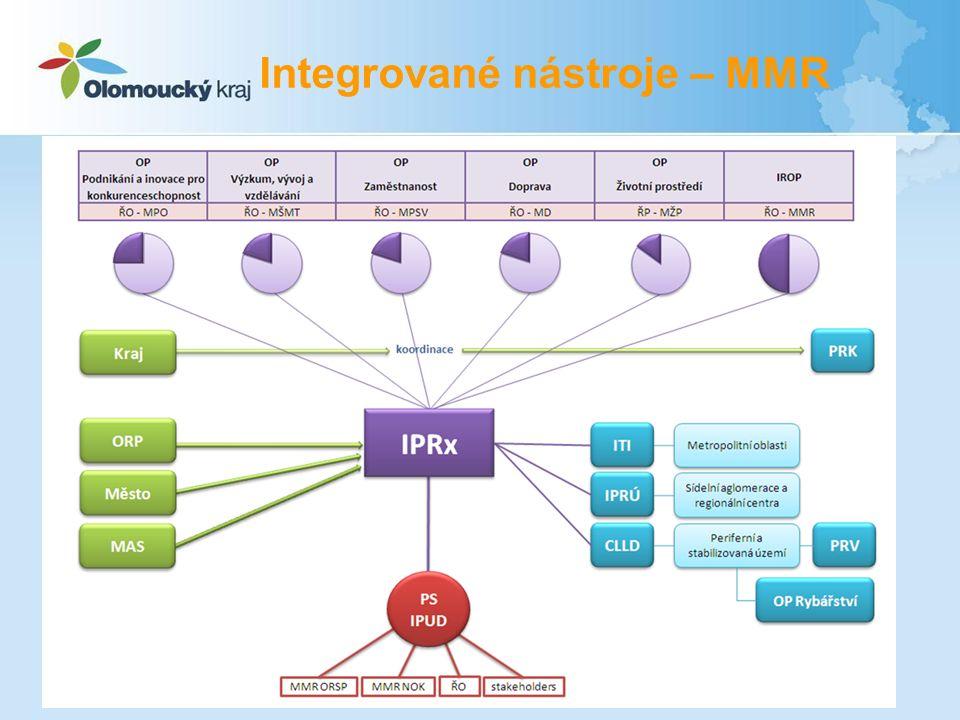 Integrované nástroje – MMR 22