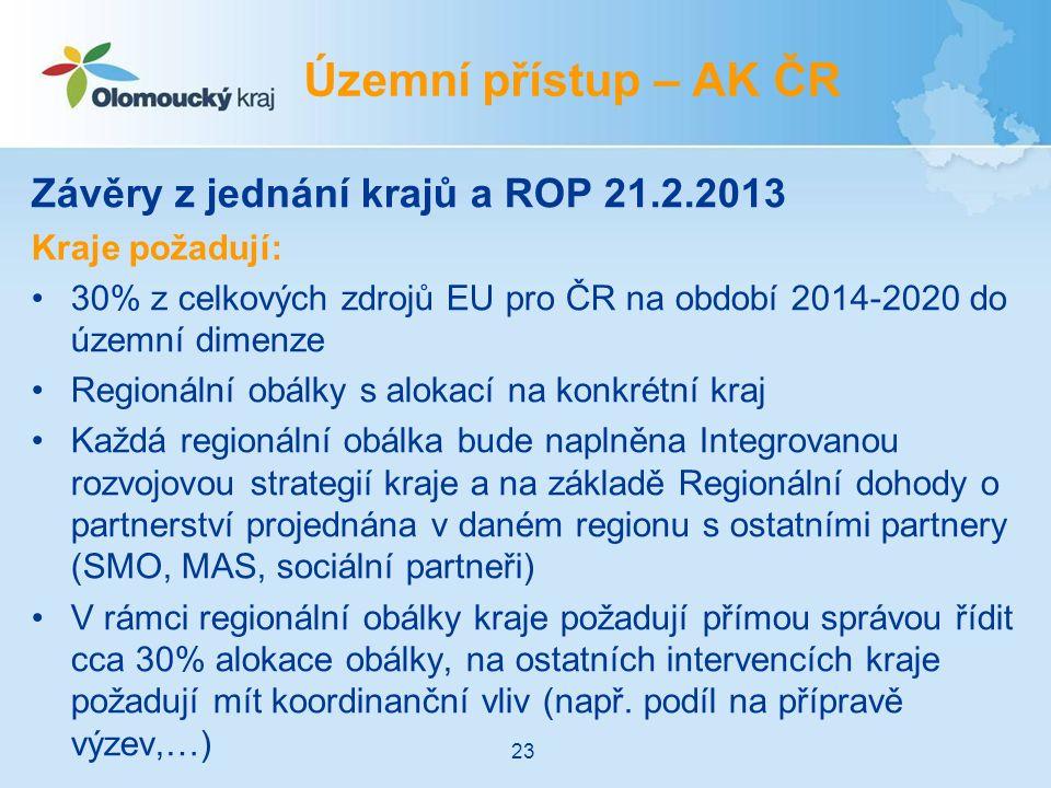 Závěry z jednání krajů a ROP 21.2.2013 Kraje požadují: 30% z celkových zdrojů EU pro ČR na období 2014-2020 do územní dimenze Regionální obálky s alok