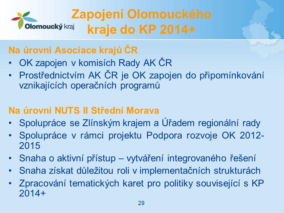 Na úrovni Asociace krajů ČR OK zapojen v komisích Rady AK ČR Prostřednictvím AK ČR je OK zapojen do připomínkování vznikajících operačních programů Na