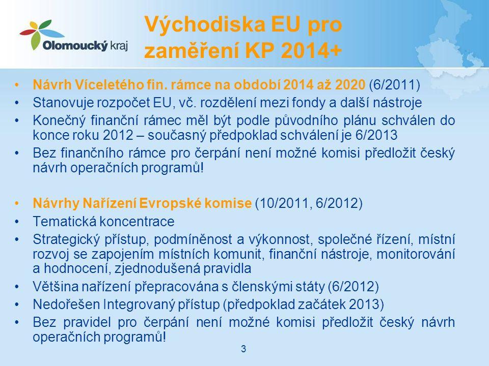 Návrh Víceletého fin. rámce na období 2014 až 2020 (6/2011) Stanovuje rozpočet EU, vč.