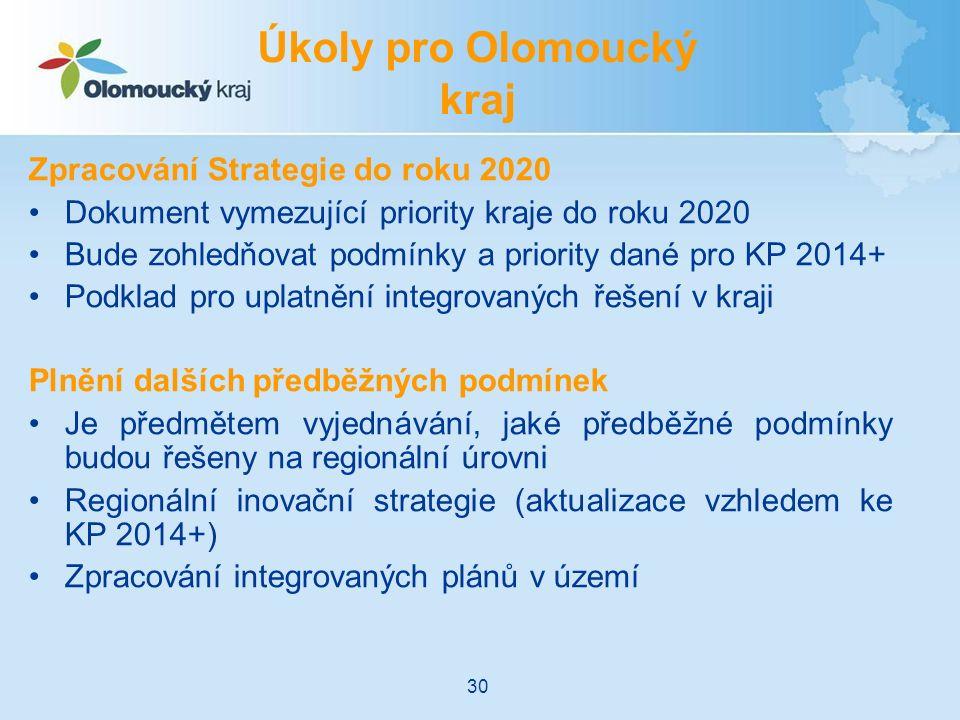 Zpracování Strategie do roku 2020 Dokument vymezující priority kraje do roku 2020 Bude zohledňovat podmínky a priority dané pro KP 2014+ Podklad pro uplatnění integrovaných řešení v kraji Plnění dalších předběžných podmínek Je předmětem vyjednávání, jaké předběžné podmínky budou řešeny na regionální úrovni Regionální inovační strategie (aktualizace vzhledem ke KP 2014+) Zpracování integrovaných plánů v území Úkoly pro Olomoucký kraj 30