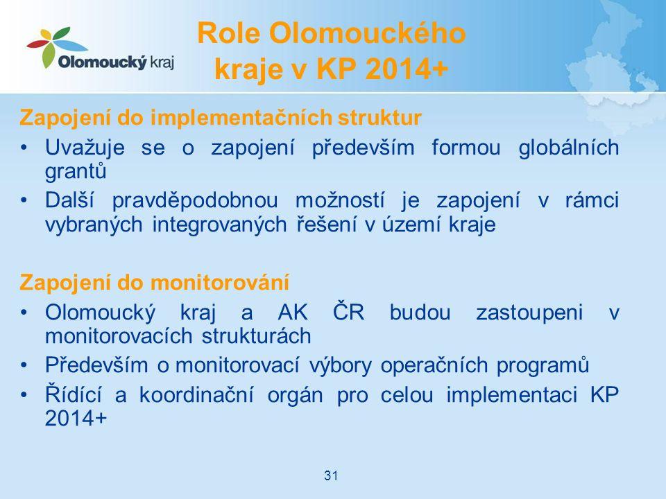 Zapojení do implementačních struktur Uvažuje se o zapojení především formou globálních grantů Další pravděpodobnou možností je zapojení v rámci vybraných integrovaných řešení v území kraje Zapojení do monitorování Olomoucký kraj a AK ČR budou zastoupeni v monitorovacích strukturách Především o monitorovací výbory operačních programů Řídící a koordinační orgán pro celou implementaci KP 2014+ Role Olomouckého kraje v KP 2014+ 31
