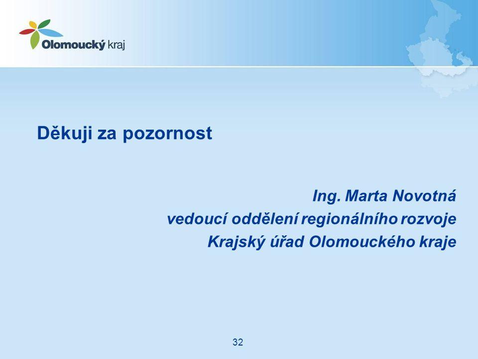 Ing. Marta Novotná vedoucí oddělení regionálního rozvoje Krajský úřad Olomouckého kraje Děkuji za pozornost 32