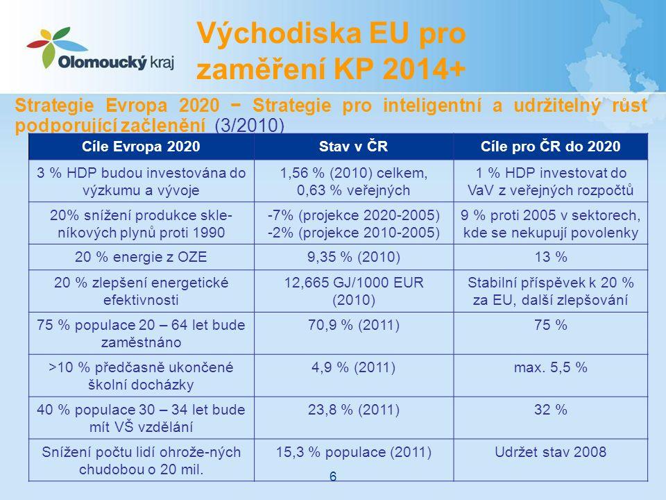 Strategie Evropa 2020 − Strategie pro inteligentní a udržitelný růst podporující začlenění (3/2010) Východiska EU pro zaměření KP 2014+ 6 Cíle Evropa 2020Stav v ČRCíle pro ČR do 2020 3 % HDP budou investována do výzkumu a vývoje 1,56 % (2010) celkem, 0,63 % veřejných 1 % HDP investovat do VaV z veřejných rozpočtů 20% snížení produkce skle- níkových plynů proti 1990 -7% (projekce 2020-2005) -2% (projekce 2010-2005) 9 % proti 2005 v sektorech, kde se nekupují povolenky 20 % energie z OZE9,35 % (2010)13 % 20 % zlepšení energetické efektivnosti 12,665 GJ/1000 EUR (2010) Stabilní příspěvek k 20 % za EU, další zlepšování 75 % populace 20 – 64 let bude zaměstnáno 70,9 % (2011)75 % >10 % předčasně ukončené školní docházky 4,9 % (2011)max.