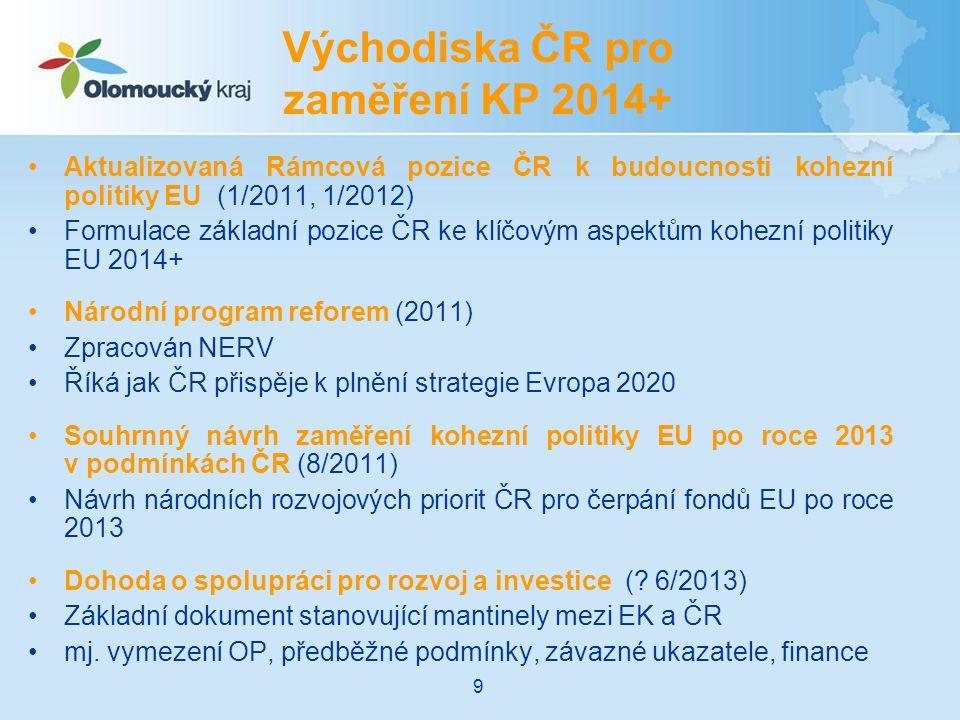 Aktualizovaná Rámcová pozice ČR k budoucnosti kohezní politiky EU (1/2011, 1/2012) Formulace základní pozice ČR ke klíčovým aspektům kohezní politiky EU 2014+ Národní program reforem (2011) Zpracován NERV Říká jak ČR přispěje k plnění strategie Evropa 2020 Souhrnný návrh zaměření kohezní politiky EU po roce 2013 v podmínkách ČR (8/2011) Návrh národních rozvojových priorit ČR pro čerpání fondů EU po roce 2013 Dohoda o spolupráci pro rozvoj a investice (.