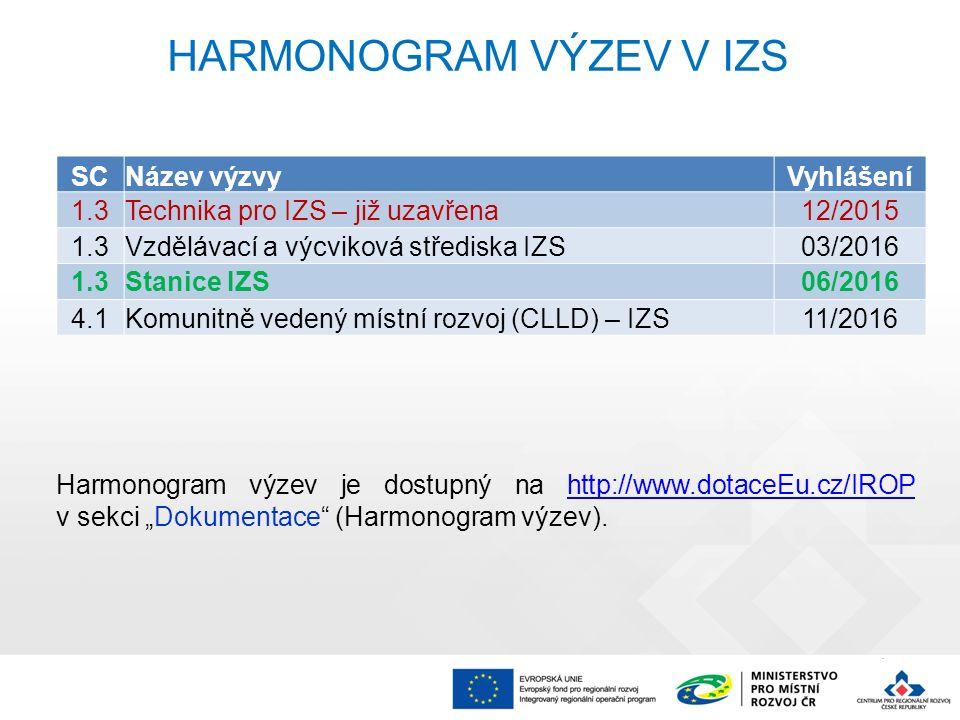 """HARMONOGRAM VÝZEV V IZS SCNázev výzvyVyhlášení 1.3Technika pro IZS – již uzavřena12/2015 1.3Vzdělávací a výcviková střediska IZS03/2016 1.3Stanice IZS06/2016 4.1Komunitně vedený místní rozvoj (CLLD) – IZS11/2016 Harmonogram výzev je dostupný na http://www.dotaceEu.cz/IROP v sekci """"Dokumentace (Harmonogram výzev).http://www.dotaceEu.cz/IROP"""