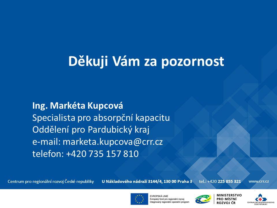 Centrum pro regionální rozvoj České republikyU Nákladového nádraží 3144/4, 130 00 Praha 3tel.: +420 225 855 321 www.crr.cz Děkuji Vám za pozornost Ing.