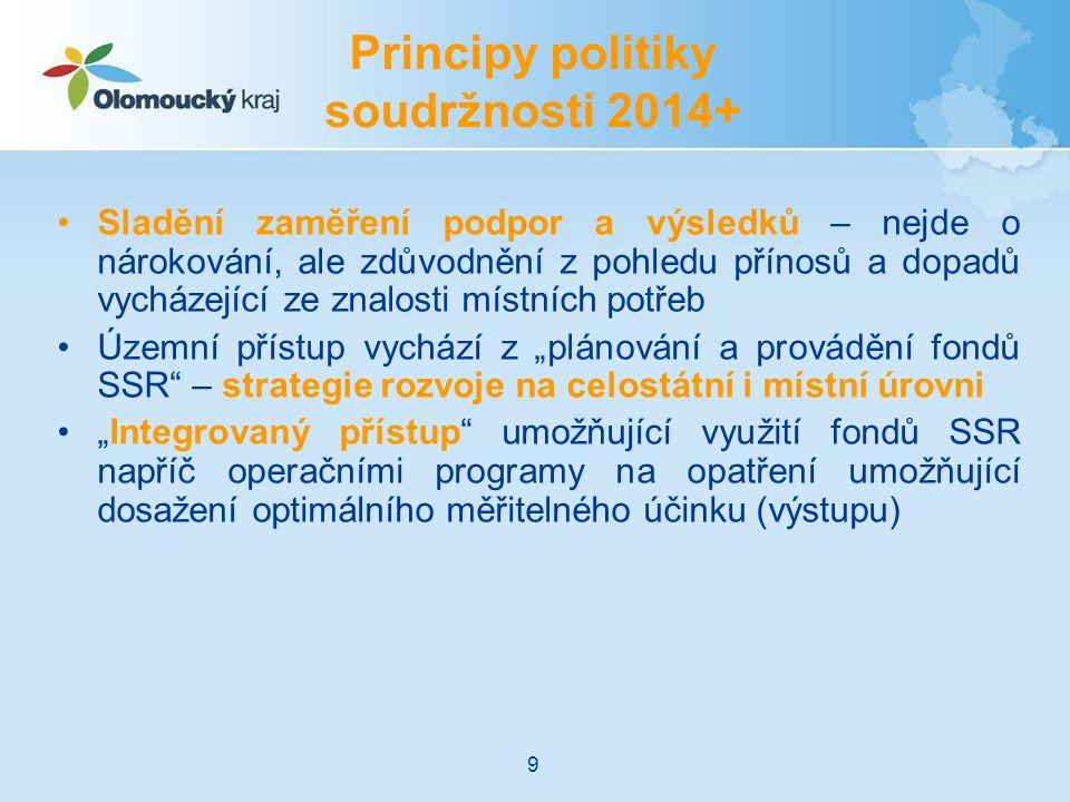Koordinátorem přípravy 2014+ určeno MMR, regionální subjekty mají být zapojeny formou partnerství Stanoven harmonogram přípravy 2014+ –Předložení návrhu Dohody o partnerství do vlády do 31.