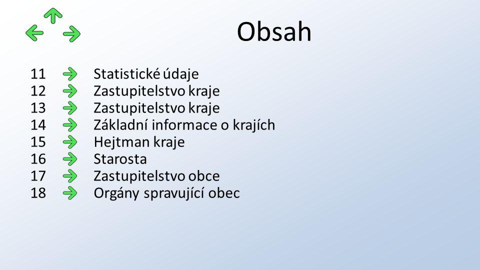 ČR je samostatnou republikou ležící v samém srdci Evropy, sousedí na západě s Německem, na východě se Slovenskem, na severu s Polskem a na jihu s Rakouskem Českou Republiku tvoří Čechy, Morava a Slezko.