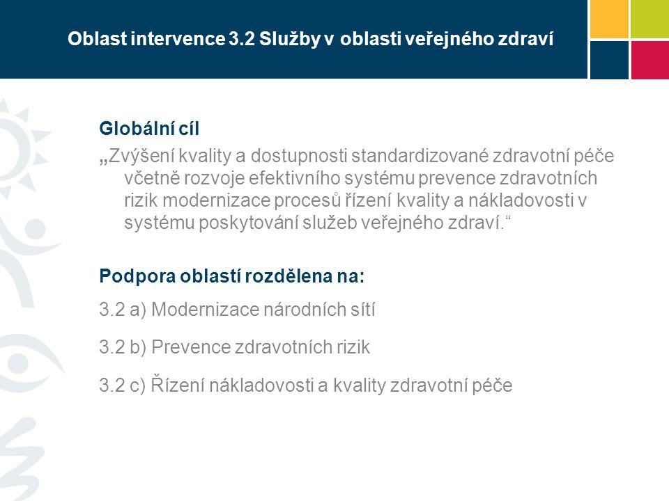"""Oblast intervence 3.2 Služby v oblasti veřejného zdraví Globální cíl """"Zvýšení kvality a dostupnosti standardizované zdravotní péče včetně rozvoje efektivního systému prevence zdravotních rizik modernizace procesů řízení kvality a nákladovosti v systému poskytování služeb veřejného zdraví. Podpora oblastí rozdělena na: 3.2 a) Modernizace národních sítí 3.2 b) Prevence zdravotních rizik 3.2 c) Řízení nákladovosti a kvality zdravotní péče"""