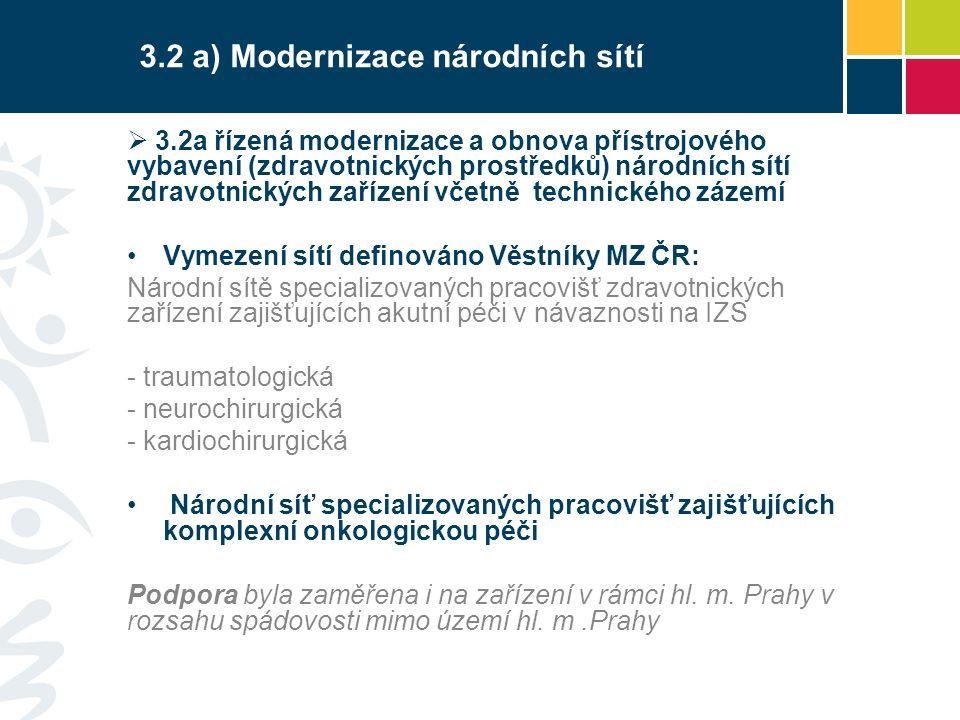 3.2 a) Modernizace národních sítí  3.2a řízená modernizace a obnova přístrojového vybavení (zdravotnických prostředků) národních sítí zdravotnických zařízení včetně technického zázemí Vymezení sítí definováno Věstníky MZ ČR: Národní sítě specializovaných pracovišť zdravotnických zařízení zajišťujících akutní péči v návaznosti na IZS - traumatologická - neurochirurgická - kardiochirurgická Národní síť specializovaných pracovišť zajišťujících komplexní onkologickou péči Podpora byla zaměřena i na zařízení v rámci hl.