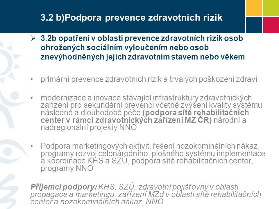 3.2 b)Podpora prevence zdravotních rizik  3.2b opatření v oblasti prevence zdravotních rizik osob ohrožených sociálním vyloučením nebo osob znevýhodněných jejich zdravotním stavem nebo věkem primární prevence zdravotních rizik a trvalých poškození zdraví modernizace a inovace stávající infrastruktury zdravotnických zařízení pro sekundární prevenci včetně zvýšení kvality systému následné a dlouhodobé péče (podpora sítě rehabilitačních center v rámci zdravotnických zařízení MZ ČR) národní a nadregionální projekty NNO Podpora marketingových aktivit, řešení nozokominálních nákaz, programy rozvoj celonárodního, plošného systému implementace a koordinace KHS a SZÚ, podpora sítě rehabilitačních center, programy NNO Příjemci podpory: KHS, SZÚ, zdravotní pojišťovny v oblasti propagace a marketingu, zařízení MZd v oblasti sítě rehabilitačních center a nozokominálních nákaz, NNO