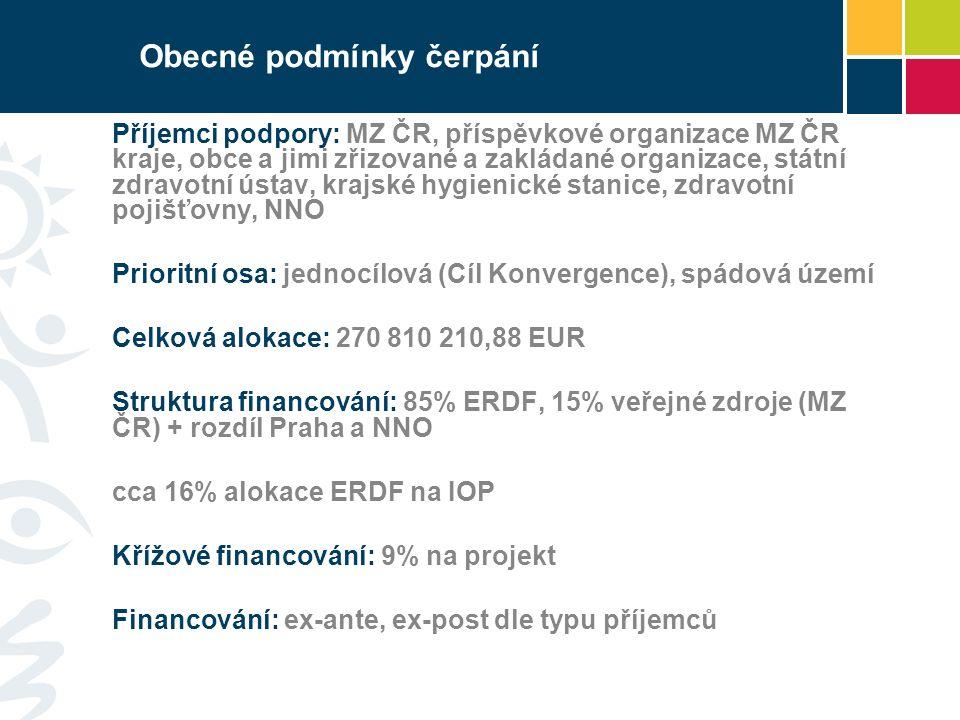 Obecné podmínky čerpání Příjemci podpory: MZ ČR, příspěvkové organizace MZ ČR kraje, obce a jimi zřizované a zakládané organizace, státní zdravotní ústav, krajské hygienické stanice, zdravotní pojišťovny, NNO Prioritní osa: jednocílová (Cíl Konvergence), spádová území Celková alokace: 270 810 210,88 EUR Struktura financování: 85% ERDF, 15% veřejné zdroje (MZ ČR) + rozdíl Praha a NNO cca 16% alokace ERDF na IOP Křížové financování: 9% na projekt Financování: ex-ante, ex-post dle typu příjemců