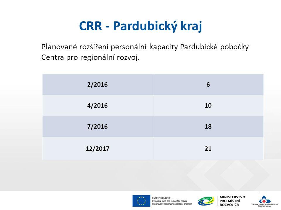 Plánované rozšíření personální kapacity Pardubické pobočky Centra pro regionální rozvoj. CRR - Pardubický kraj 2/20166 4/201610 7/201618 12/201721