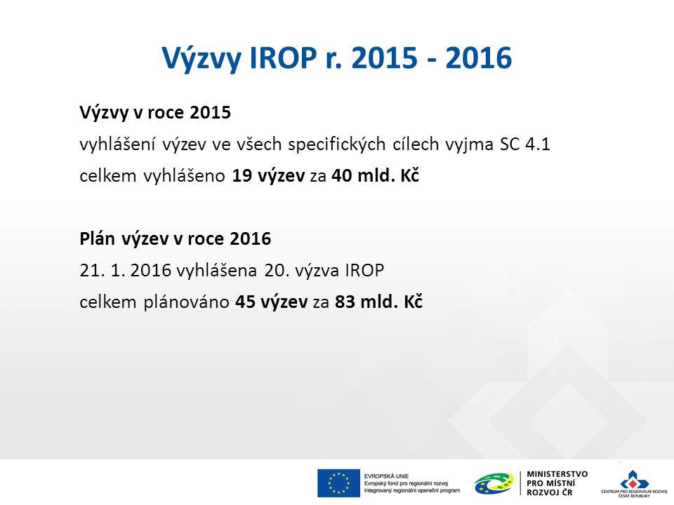 Výzvy IROP r. 2015 - 2016 Výzvy v roce 2015 vyhlášení výzev ve všech specifických cílech vyjma SC 4.1 celkem vyhlášeno 19 výzev za 40 mld. Kč Plán výz