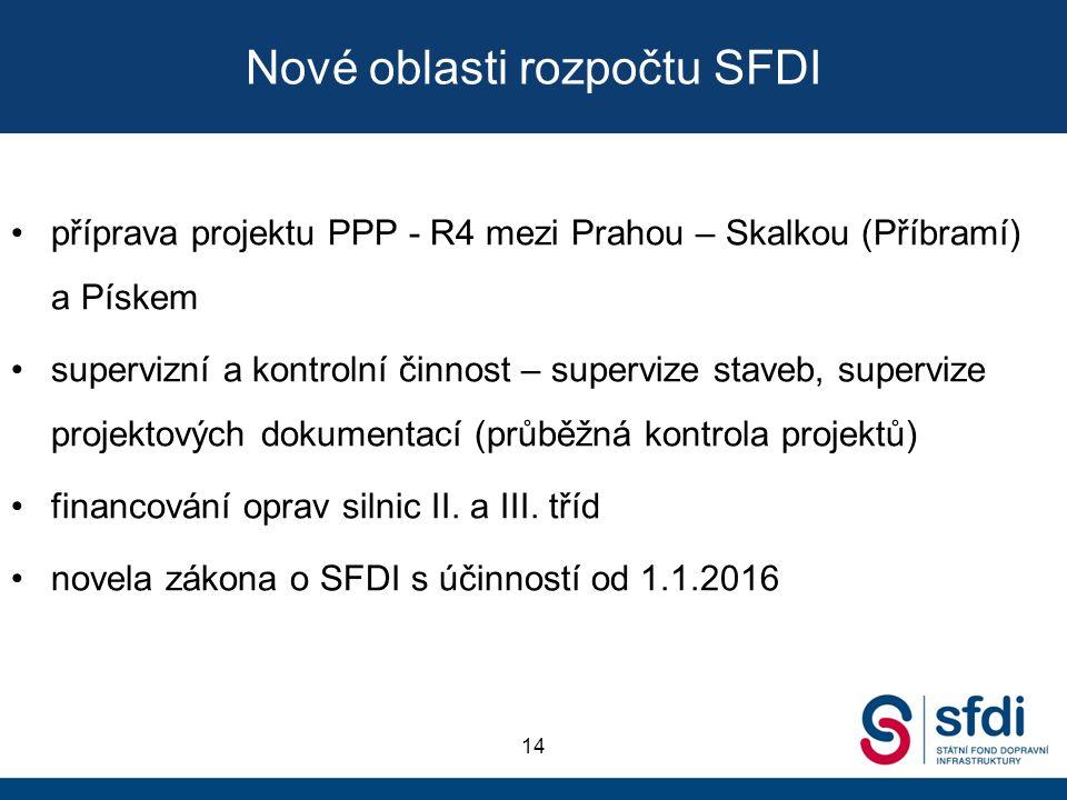 Nové oblasti rozpočtu SFDI příprava projektu PPP - R4 mezi Prahou – Skalkou (Příbramí) a Pískem supervizní a kontrolní činnost – supervize staveb, supervize projektových dokumentací (průběžná kontrola projektů) financování oprav silnic II.