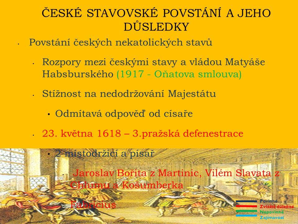 Povinné Zvláště důležité Nepovinné Zajímavost ČESKÉ STAVOVSKÉ POVSTÁNÍ A JEHO DŮSLEDKY Povstání českých nekatolických stavů Rozpory mezi českými stavy a vládou Matyáše Habsburského (1917 - Oňatova smlouva) Stížnost na nedodržování Majestátu Odmítavá odpověď od císaře 23.