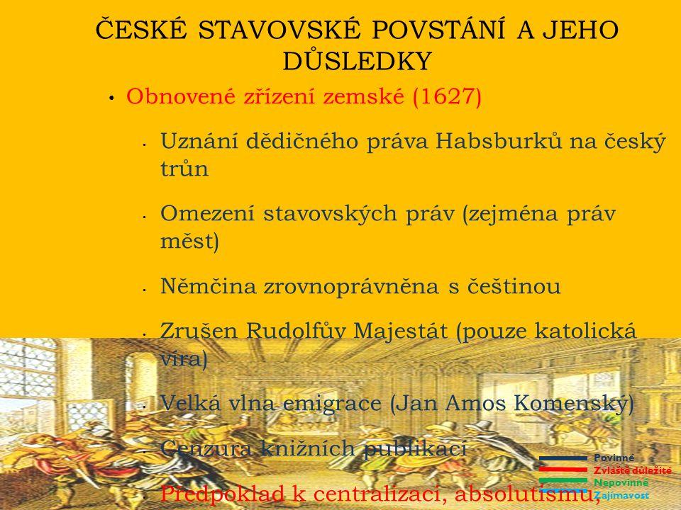 Povinné Zvláště důležité Nepovinné Zajímavost ČESKÉ STAVOVSKÉ POVSTÁNÍ A JEHO DŮSLEDKY Obnovené zřízení zemské (1627) Uznání dědičného práva Habsburků na český trůn Omezení stavovských práv (zejména práv měst) Němčina zrovnoprávněna s češtinou Zrušen Rudolfův Majestát (pouze katolická víra) Velká vlna emigrace (Jan Amos Komenský) Cenzura knižních publikací Předpoklad k centralizaci, absolutismu, germanizaci a rekatolizaci