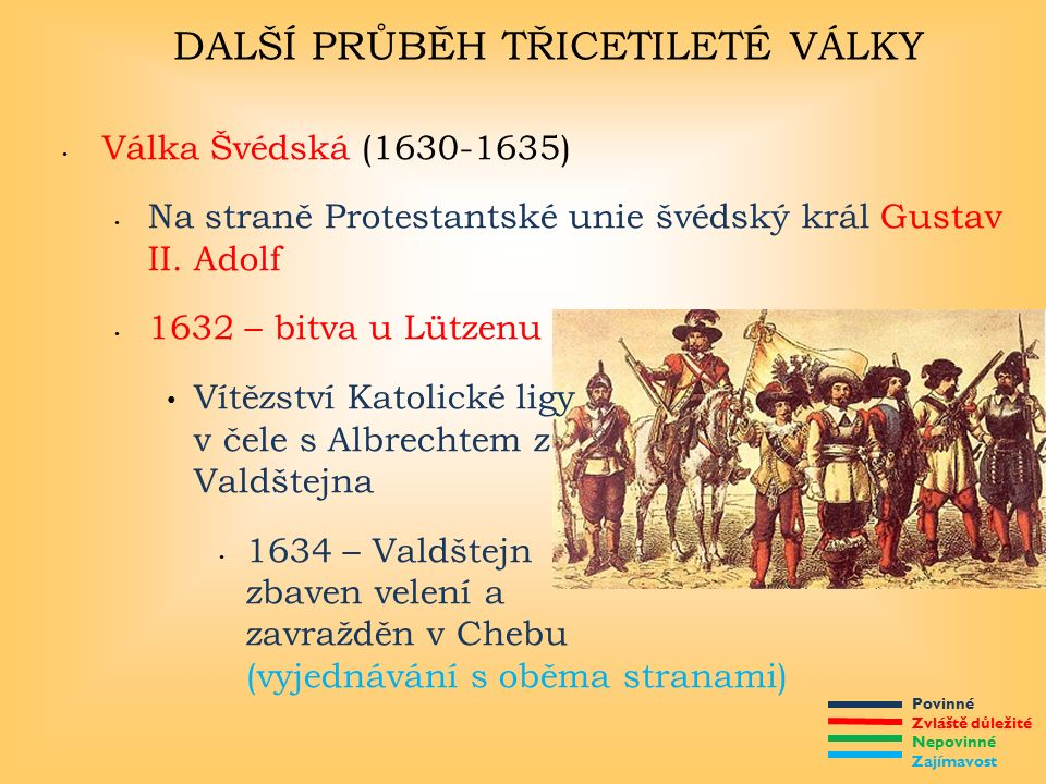 Povinné Zvláště důležité Nepovinné Zajímavost DALŠÍ PRŮBĚH TŘICETILETÉ VÁLKY Válka Švédsko-Francouzská (1635-1648) Na straně Protestantské ligy Francie (kardinál Richelieu) Snaha oslabit Habsburky Válka ztrácí náboženský charakter Bída, hlad, mor Rabování žoldnéřských armád, vraždění, loupení, mučení 1639 – 42 švédské vpády do českých zemí Obléhání Brna Obsazení Olomouce (gen.