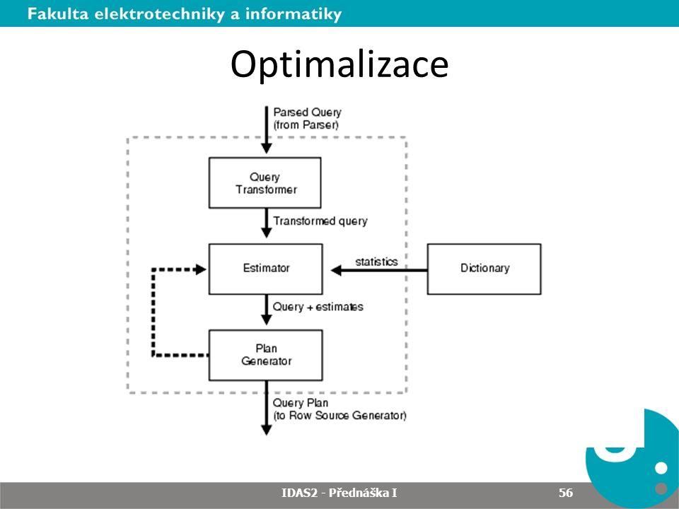 Optimalizace IDAS2 - Přednáška I 56