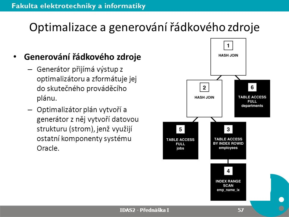 Optimalizace a generování řádkového zdroje Generování řádkového zdroje – Generátor přijímá výstup z optimalizátoru a zformátuje jej do skutečného prováděcího plánu.