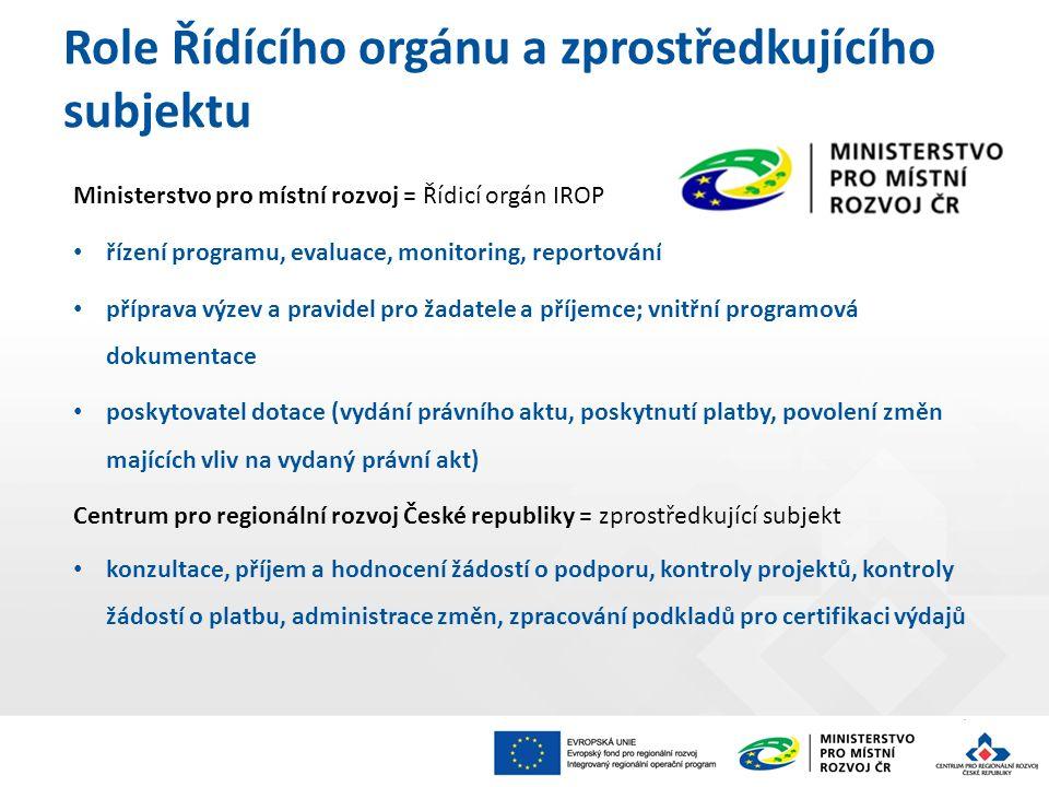 Role Řídícího orgánu a zprostředkujícího subjektu Ministerstvo pro místní rozvoj = Řídicí orgán IROP řízení programu, evaluace, monitoring, reportován