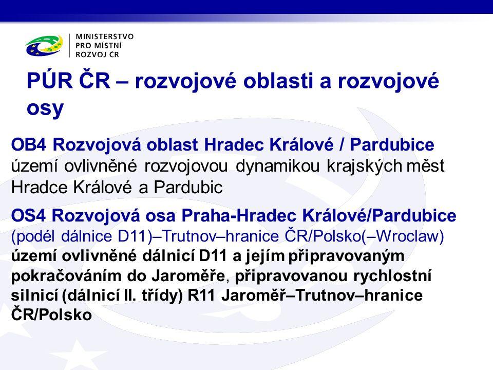 OB4 Rozvojová oblast Hradec Králové / Pardubice území ovlivněné rozvojovou dynamikou krajských měst Hradce Králové a Pardubic OS4 Rozvojová osa Praha-Hradec Králové/Pardubice (podél dálnice D11)–Trutnov–hranice ČR/Polsko(–Wroclaw) území ovlivněné dálnicí D11 a jejím připravovaným pokračováním do Jaroměře, připravovanou rychlostní silnicí (dálnicí II.