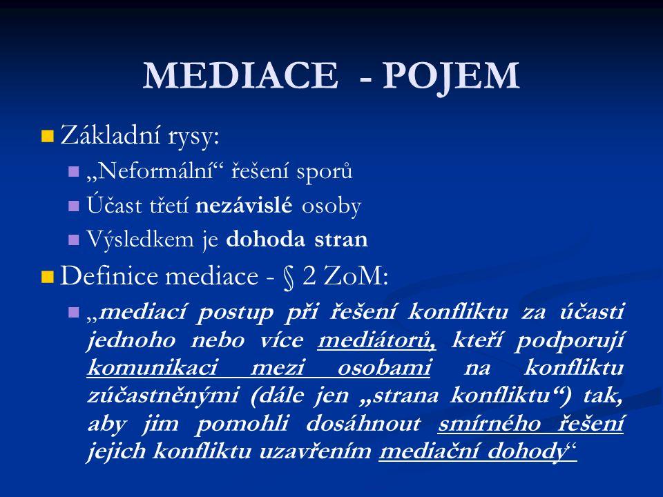 """MEDIACE - POJEM Základní rysy: """"Neformální"""" řešení sporů Účast třetí nezávislé osoby Výsledkem je dohoda stran Definice mediace - § 2 ZoM: """"mediací po"""