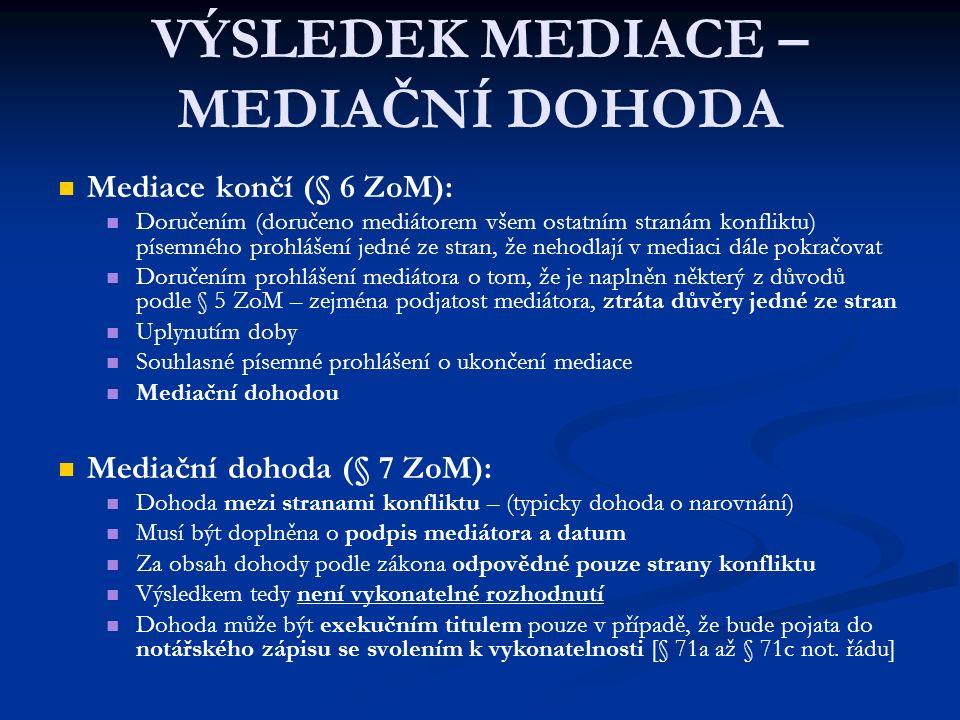 VÝSLEDEK MEDIACE – MEDIAČNÍ DOHODA Mediace končí (§ 6 ZoM): Doručením (doručeno mediátorem všem ostatním stranám konfliktu) písemného prohlášení jedné ze stran, že nehodlají v mediaci dále pokračovat Doručením prohlášení mediátora o tom, že je naplněn některý z důvodů podle § 5 ZoM – zejména podjatost mediátora, ztráta důvěry jedné ze stran Uplynutím doby Souhlasné písemné prohlášení o ukončení mediace Mediační dohodou Mediační dohoda (§ 7 ZoM): Dohoda mezi stranami konfliktu – (typicky dohoda o narovnání) Musí být doplněna o podpis mediátora a datum Za obsah dohody podle zákona odpovědné pouze strany konfliktu Výsledkem tedy není vykonatelné rozhodnutí Dohoda může být exekučním titulem pouze v případě, že bude pojata do notářského zápisu se svolením k vykonatelnosti [§ 71a až § 71c not.